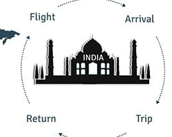 Holidays to India All You Need to Know