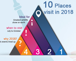 Top Ten Places to Visit